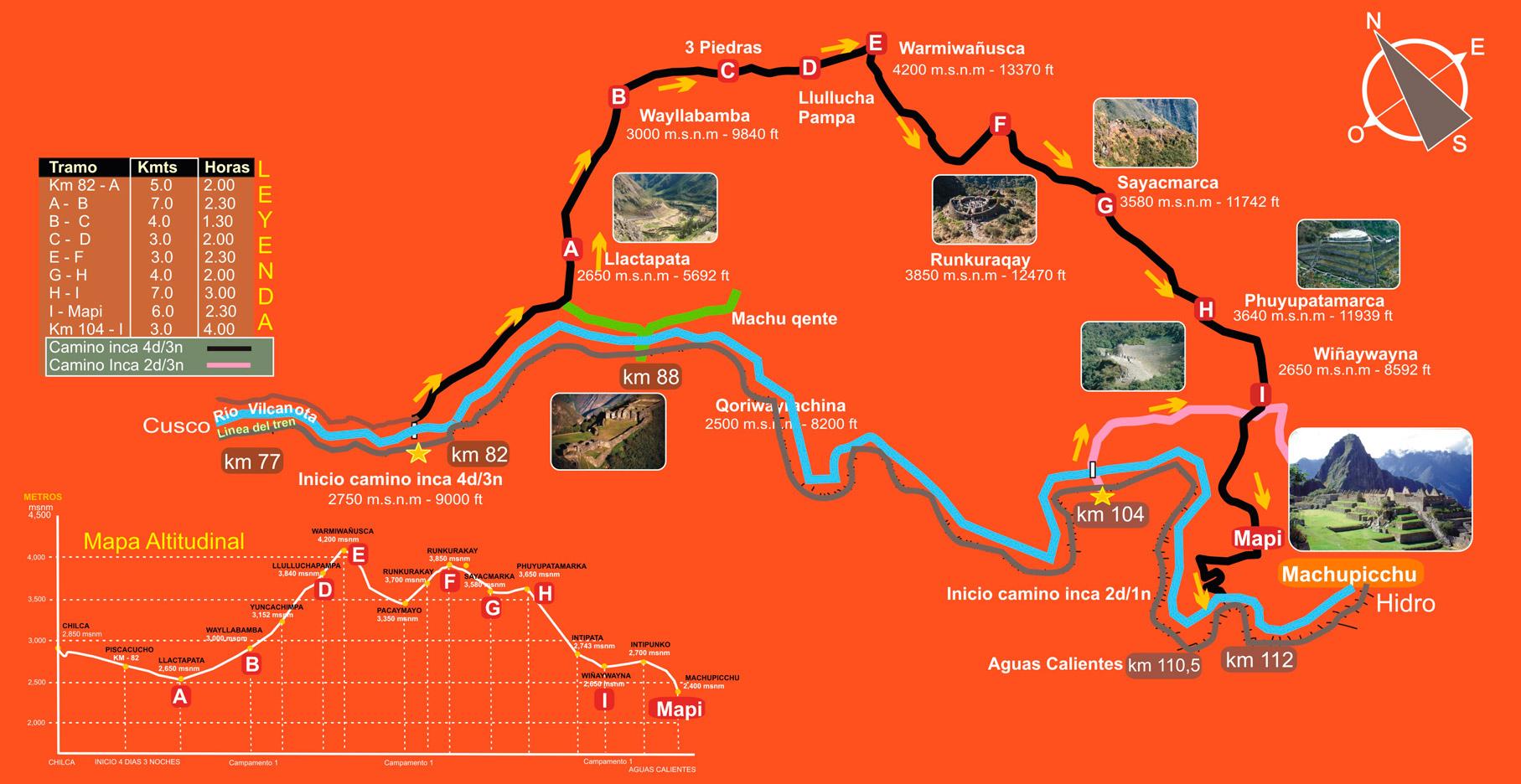 Map Inca Trail